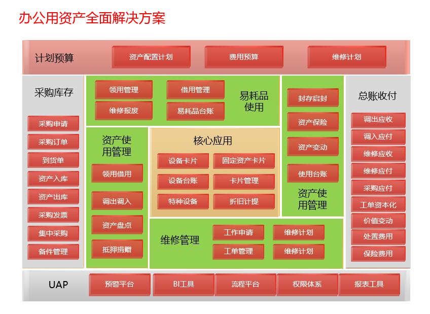 办公资产管理系统